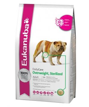 Eukanuba Daily care Excess Weight
